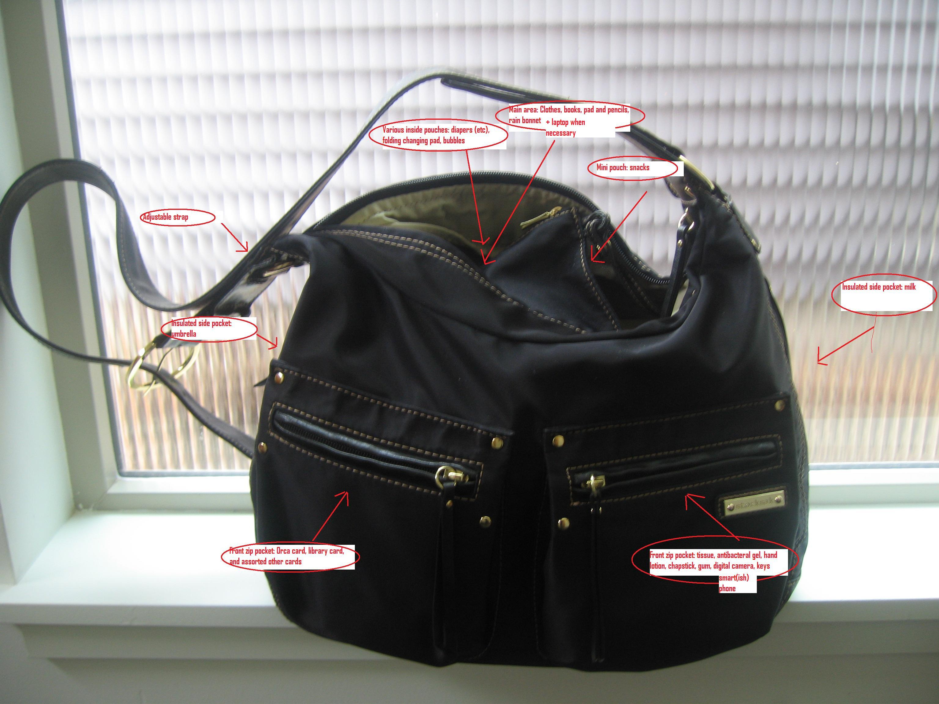 Anatomy of a bus bag